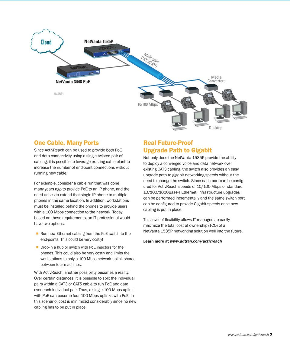 For example, consider a cable run that was done many years ago to provide PoE to an IP phone, and the need arises to extend that single IP phone to multiple phones in the same location.