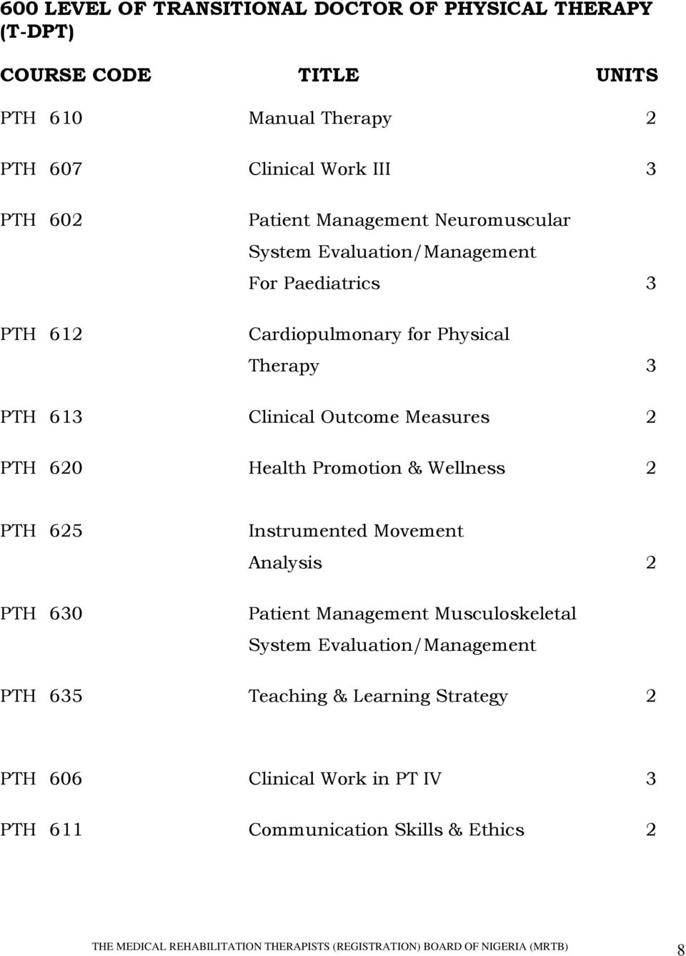 Clinical Outcome Measures 2 PTH 620 Health Promotion & Wellness 2 PTH 625 PTH 630 Instrumented Movement Analysis 2 Patient Management