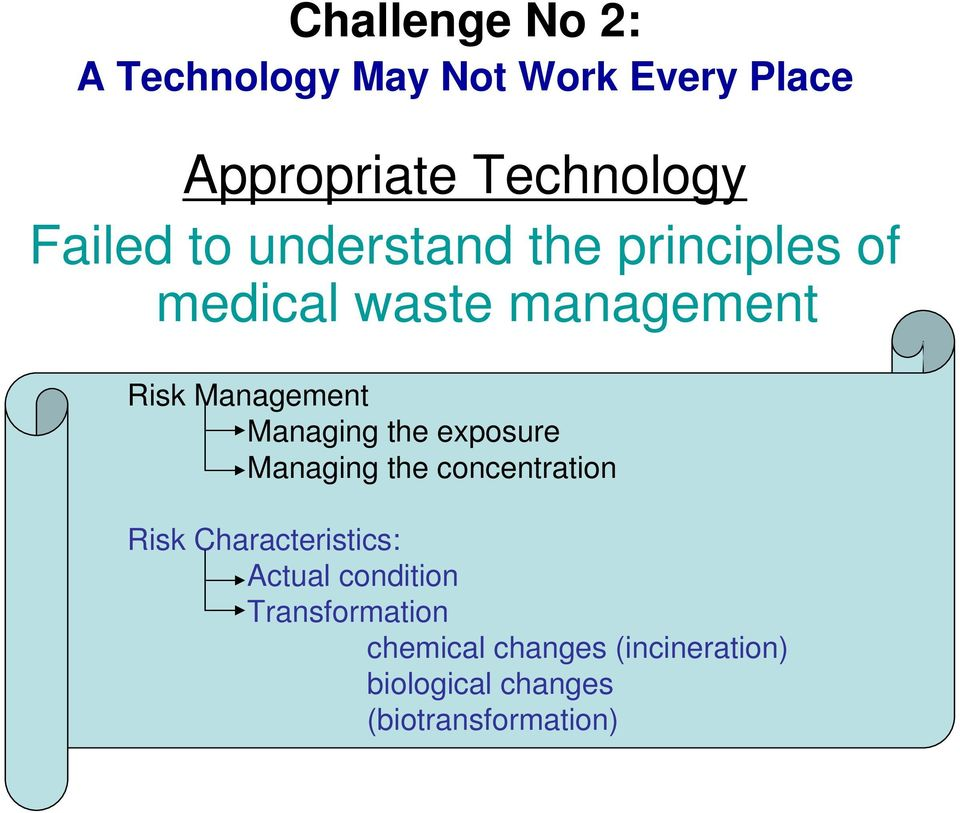 Managing the exposure Managing the concentration Risk Characteristics: Actual