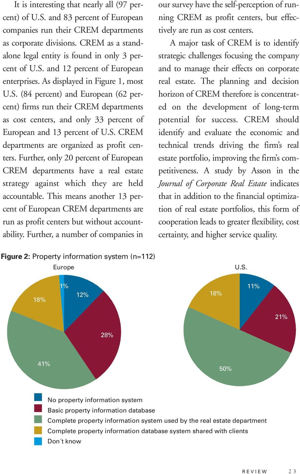 As displayed in Figure 1, most (84 percent) and an (62 percent) firms run their CREM departments as cost centers, and only 33 percent of an and 13 percent of CREM departments are organized as profit
