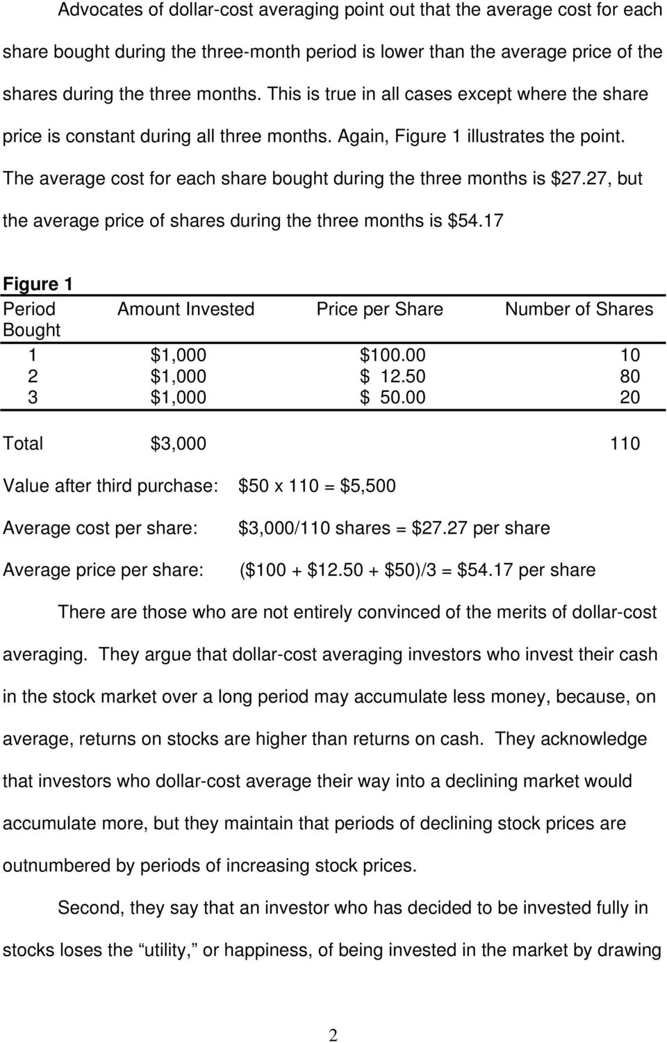 The average cost for each share bought during the three months is $27.27, but the average price of shares during the three months is $54.