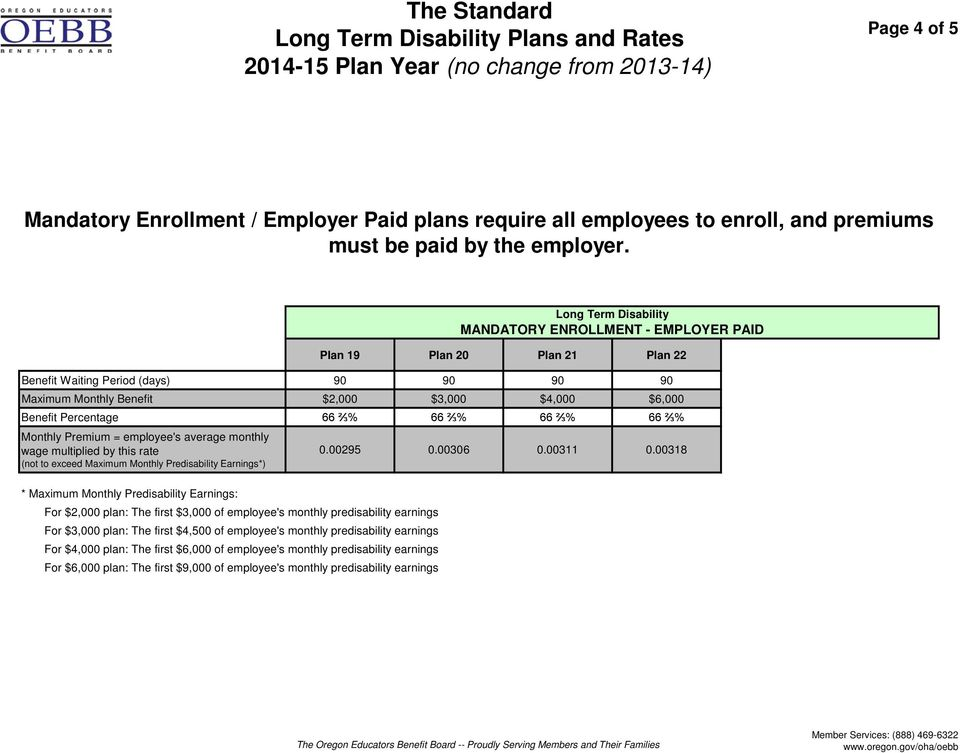 $2,000 plan: The first $3,000 of employee's monthly predisability earnings For $3,000 plan: The first $4,500 of employee's monthly predisability earnings For $4,000 plan: The