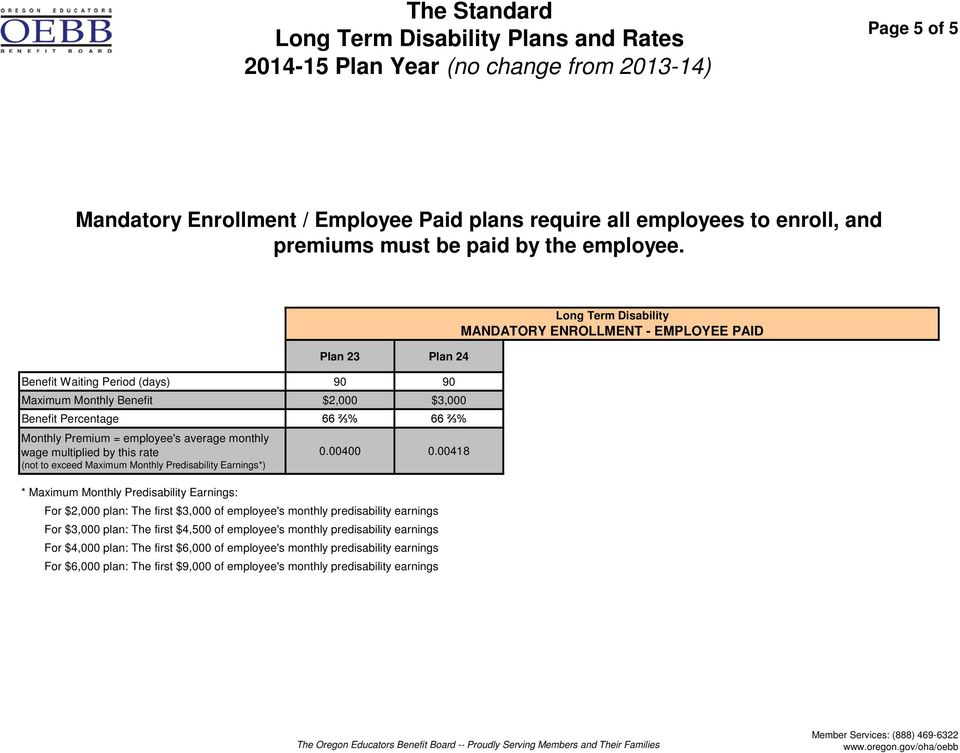 00418 For $2,000 plan: The first $3,000 of employee's monthly predisability earnings For $3,000 plan: The first $4,500 of employee's monthly predisability