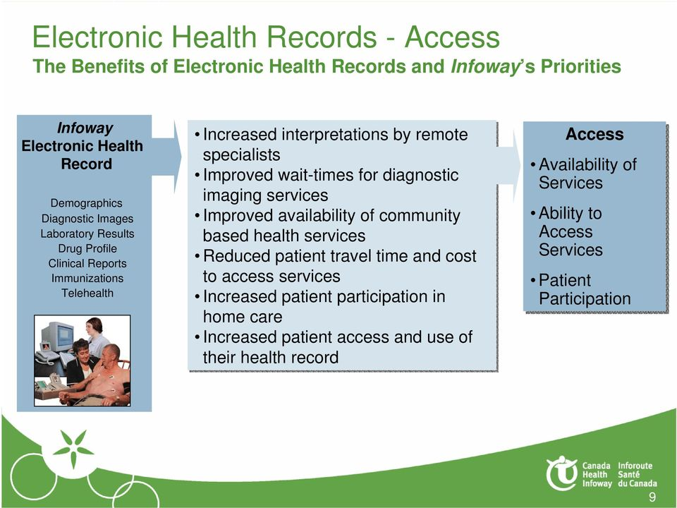diagnostic imaging services Improved availability of community based health services Reduced patient travel time and cost to access services Increased patient