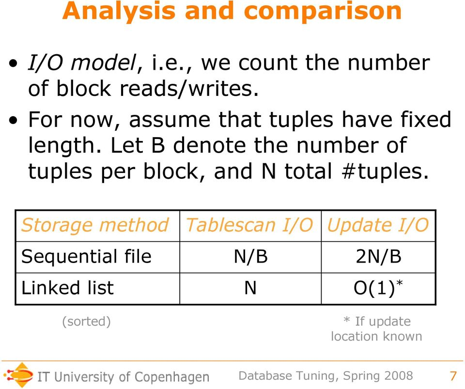 Let B denote the number of tuples per block, and N total #tuples.
