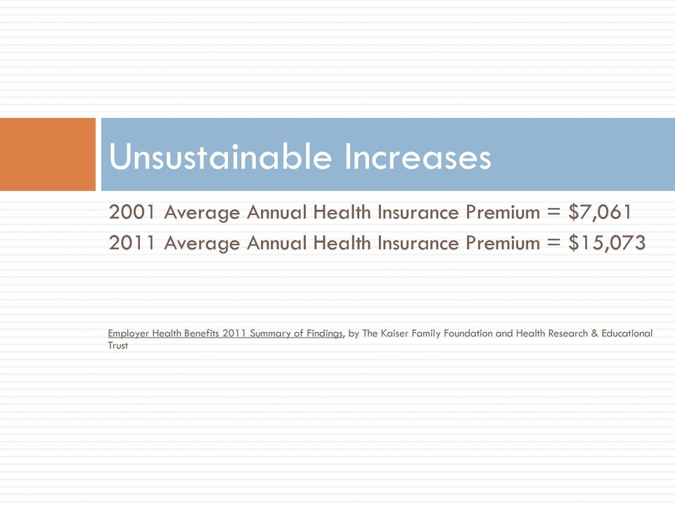 $15,073 Employer Health Benefits 2011 Summary of Findings, by