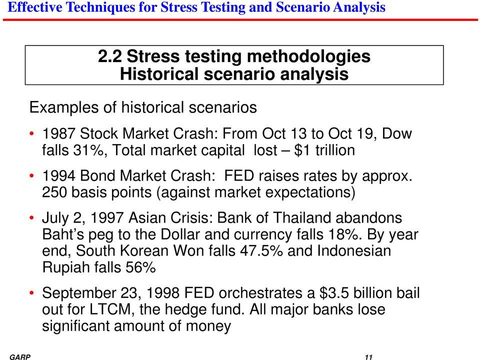 250 basis points (against market expectations) July 2, 1997 Asian Crisis: Bank of Thailand abandons Baht s peg to the Dollar and currency falls 18%.