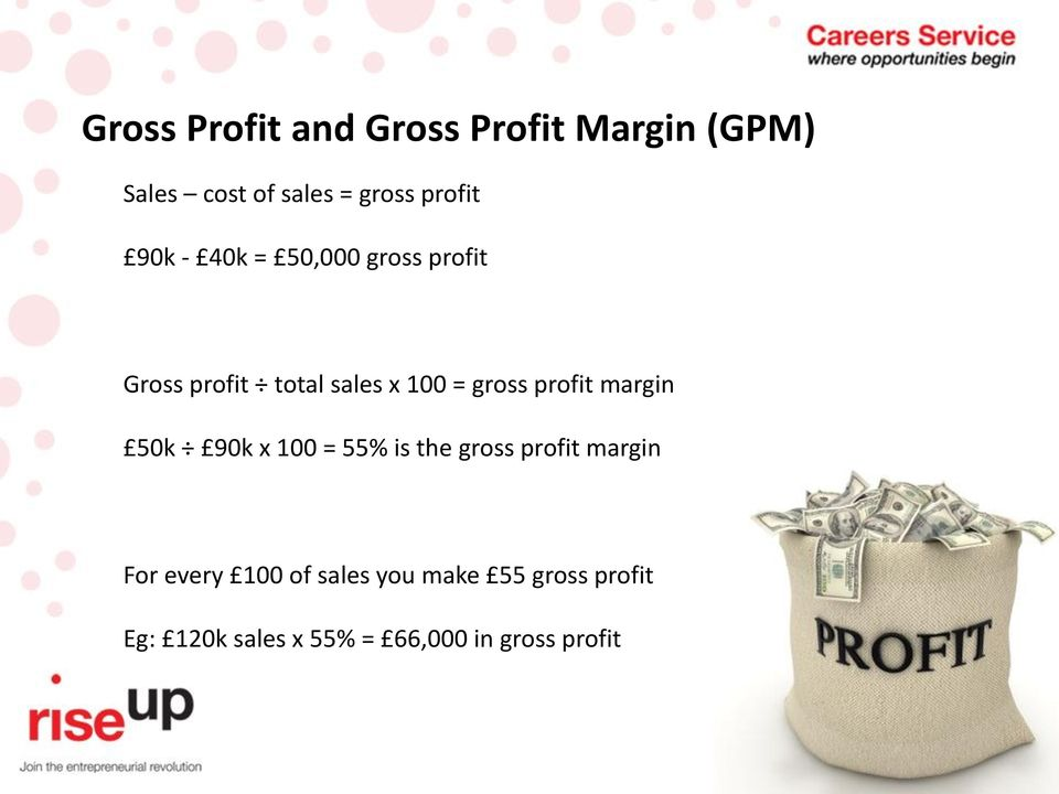 gross profit margin 50k 90k x 100 = 55% is the gross profit margin For