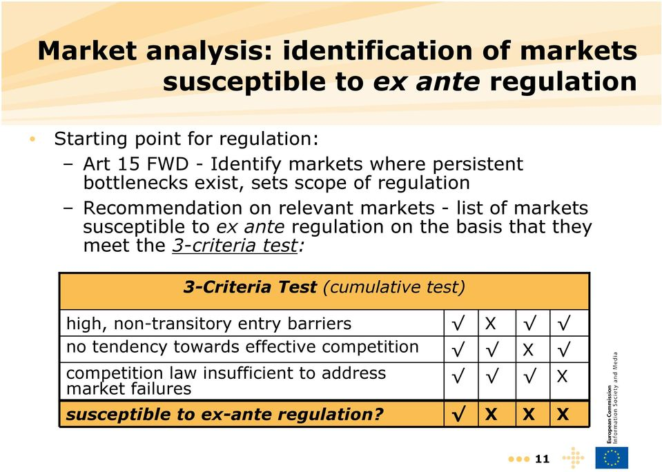 regulation on the basis that they meet the 3-criteria test: 3-Criteria Test (cumulative test) high, non-transitory entry barriers no