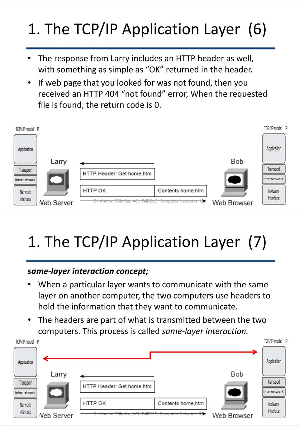 The TCP/IP Application Layer (7) same layer interaction concept; When a particular layer wants to communicate with the same layer on another computer, the two