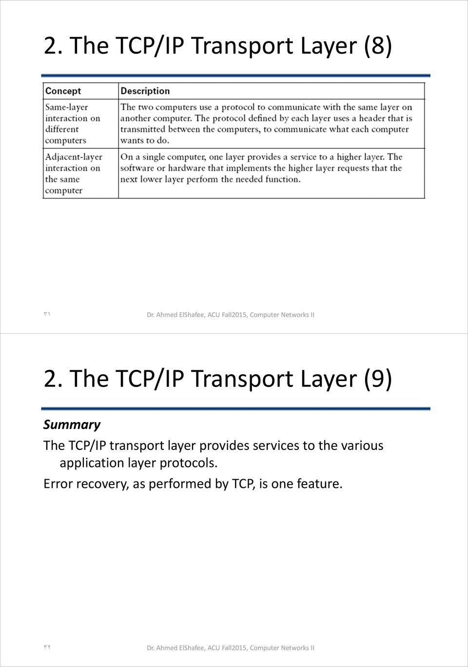transport layer provides services to the various