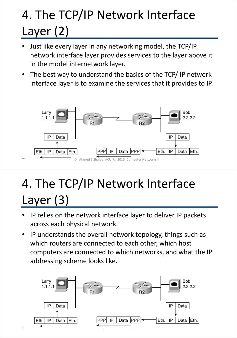 The TCP/IP Network Interface Layer (3) IP relies on the network interface layer to deliver IP packets across each physical network.