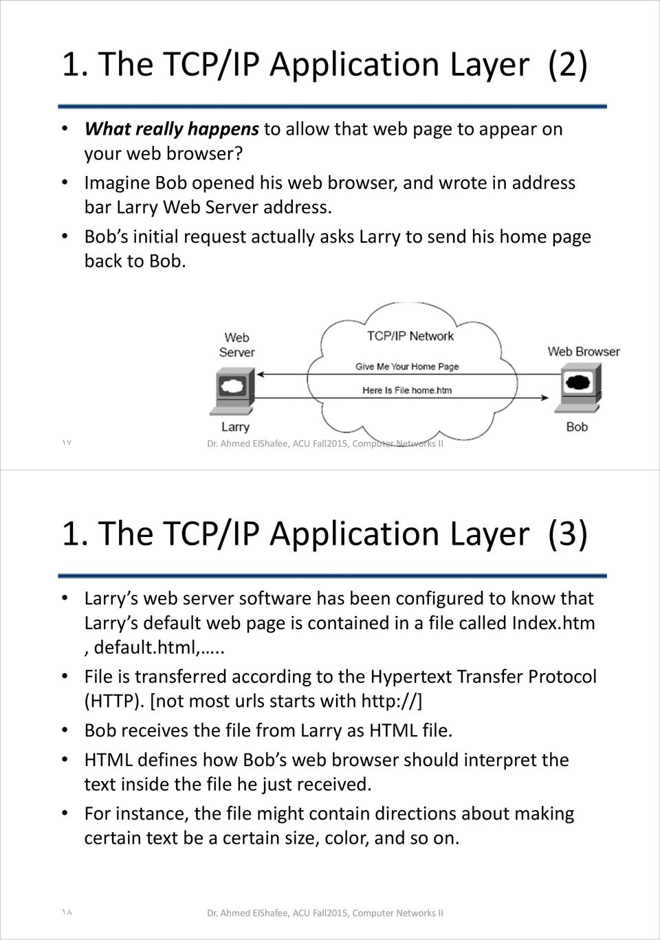 The TCP/IP Application Layer (3) Larry s web server software has been configured to know that Larry s default web page is contained in a file called Index.htm, default.html,.