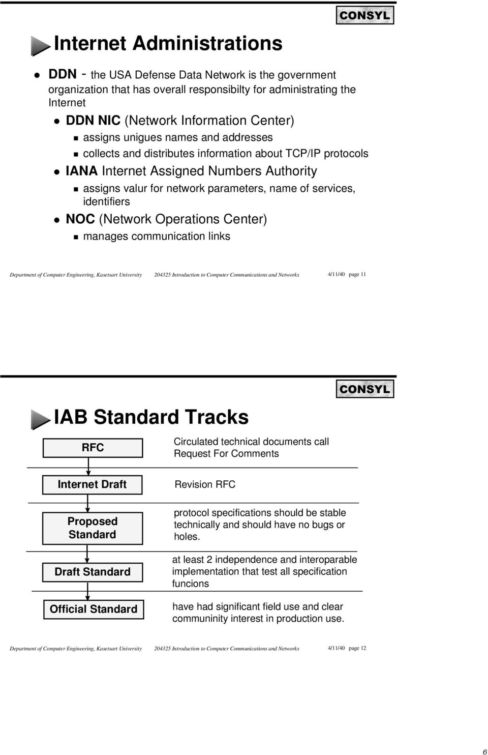 NOC (Network Operations Center) manages communication links 4/11/40 page 11 IAB Standard Tracks RFC Circulated technical documents call Request For Comments Internet Draft Revision RFC Proposed