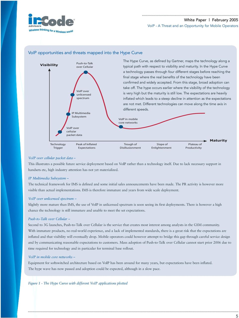 In the Hype Curve a technology passes through four different stages before reaching the final stage where the real benefits of the technology have been confirmed and widely accepted.