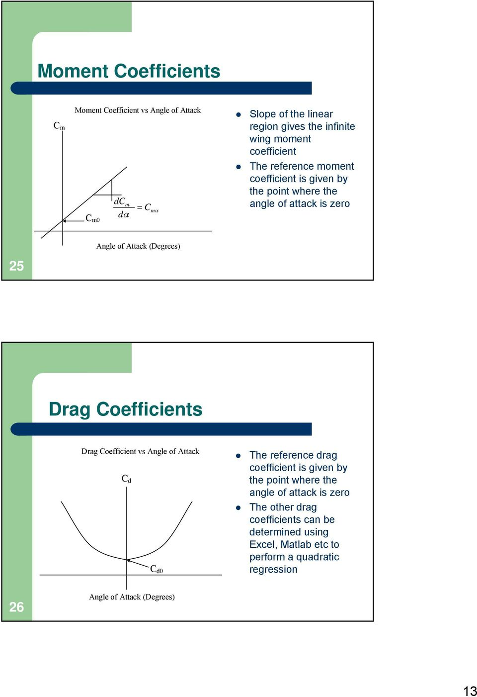 Drag Coefficients Drag Coefficient vs Angle of Attack C d C d0 The reference drag coefficient is given by the point where the angle of