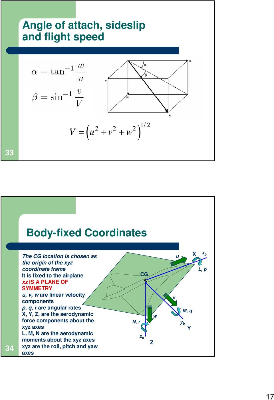 velocity components p, q, r are angular rates X, Y, Z, are the aerodynamic force components about the xyz axes L, M, N