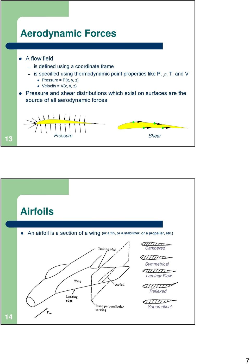 which exist on surfaces are the source of all aerodynamic forces 13 Pressure Shear Airfoils An airfoil is a