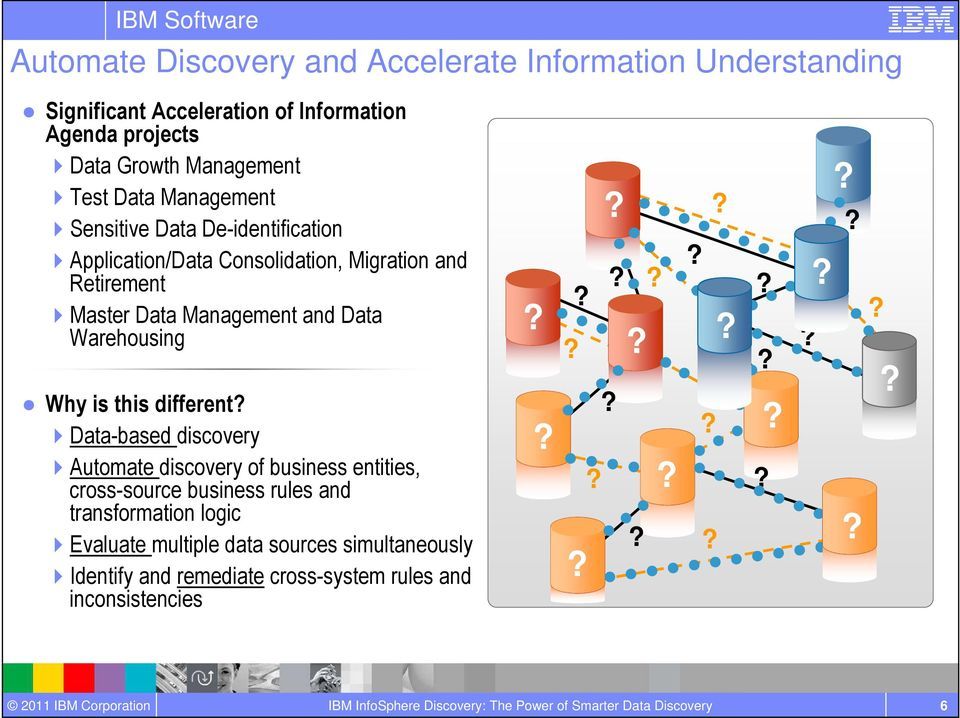Management and Data Warehousing Why is this different Data-based discovery Automate discovery of business entities, cross-source