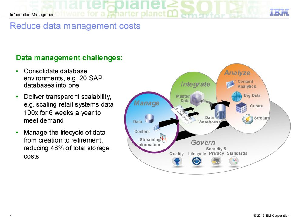 Streams Manage the lifecycle of data from creation to retirement, reducing 48% of total storage costs Content Streaming