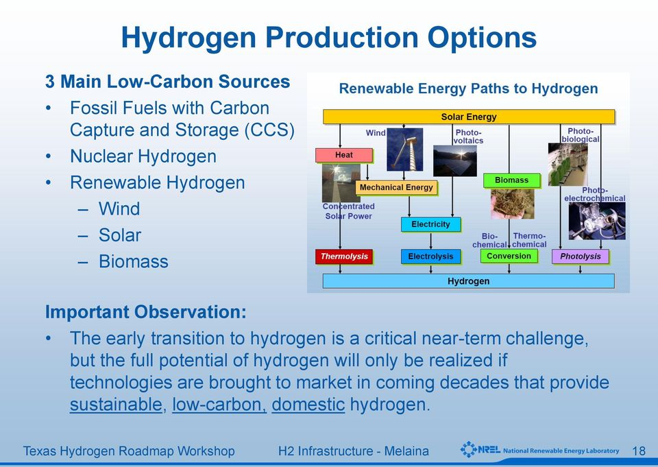 hydrogen is a critical near-term challenge, but the full potential of hydrogen will only be realized if