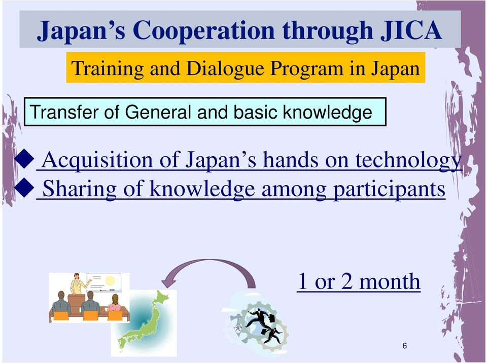 basic knowledge Acquisition of Japan s hands on