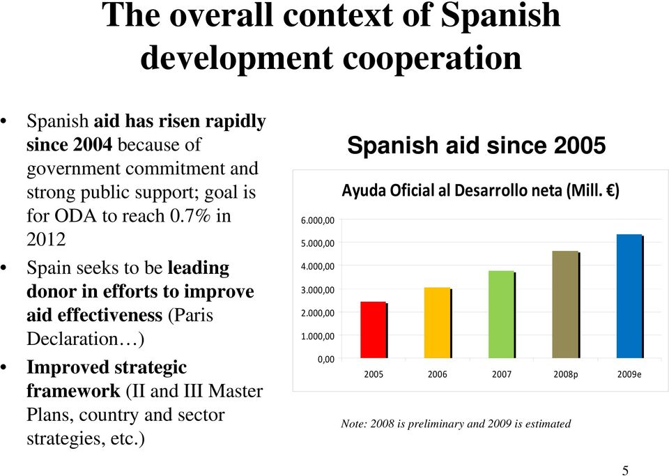 7% in 2012 Spain seeks to be leading donor in efforts to improve aid effectiveness (Paris Declaration ) Improved strategic framework (II and III