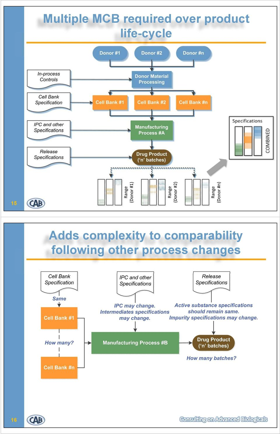 complexity to comparability