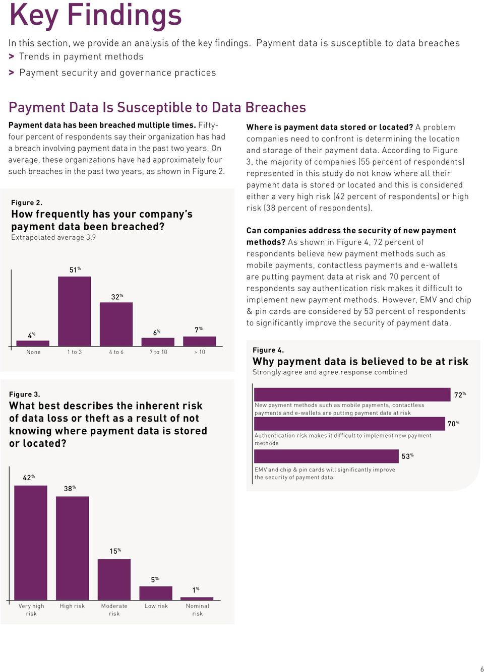 multiple times. Fiftyfour percent of respondents say their organization has had a breach involving payment data in the past two years.