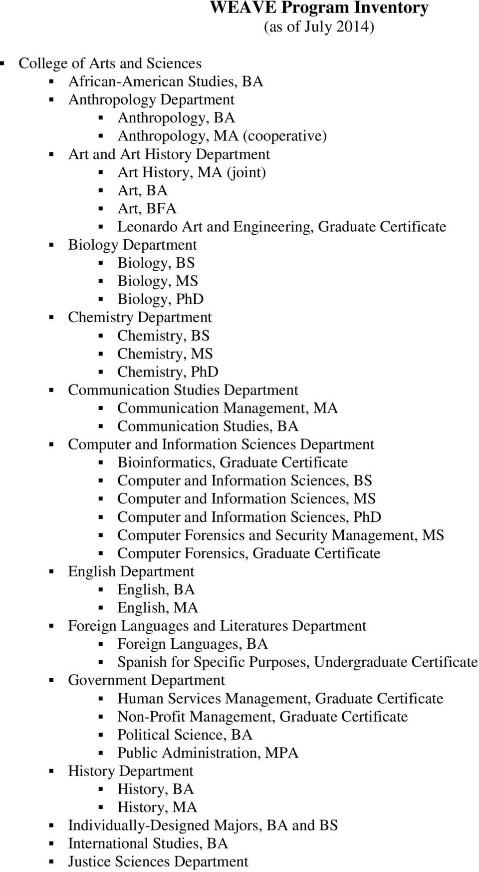 Chemistry, MS Chemistry, PhD Communication Studies Department Communication Management, MA Communication Studies, BA Computer and Information Sciences Department Bioinformatics, Graduate Certificate