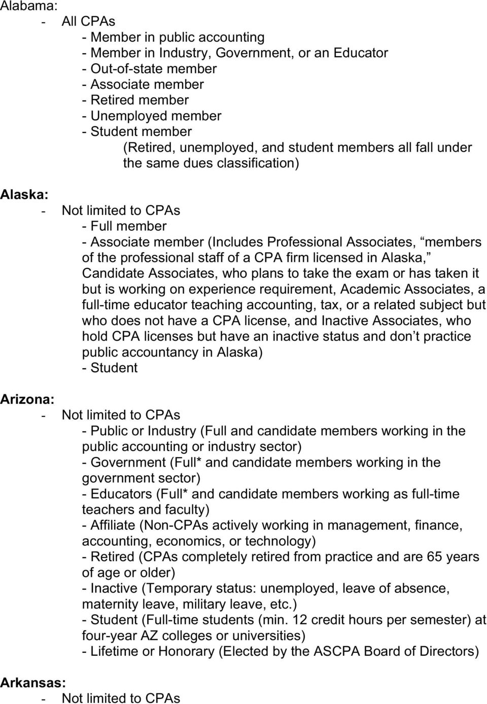 Alaska, Candidate Associates, who plans to take the exam or has taken it but is working on experience requirement, Academic Associates, a full-time educator teaching accounting, tax, or a related