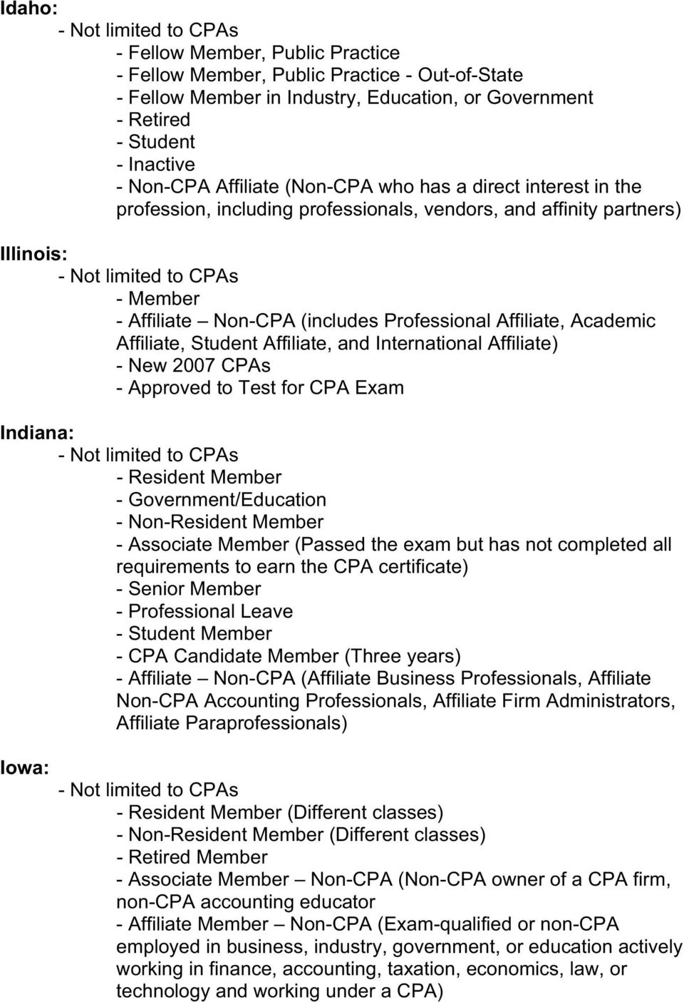 Affiliate) - New 2007 CPAs - Approved to Test for CPA Exam Indiana: - Resident Member - Government/Education - Non-Resident Member - Associate Member (Passed the exam but has not completed all