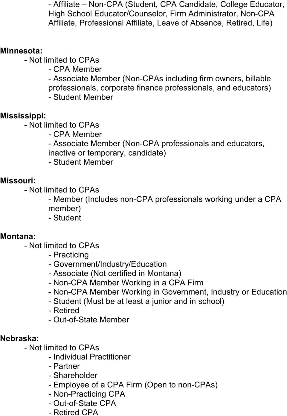(Non-CPA professionals and educators, inactive or temporary, candidate) Member Missouri: - Member (Includes non-cpa professionals working under a CPA member) Montana: - Practicing -