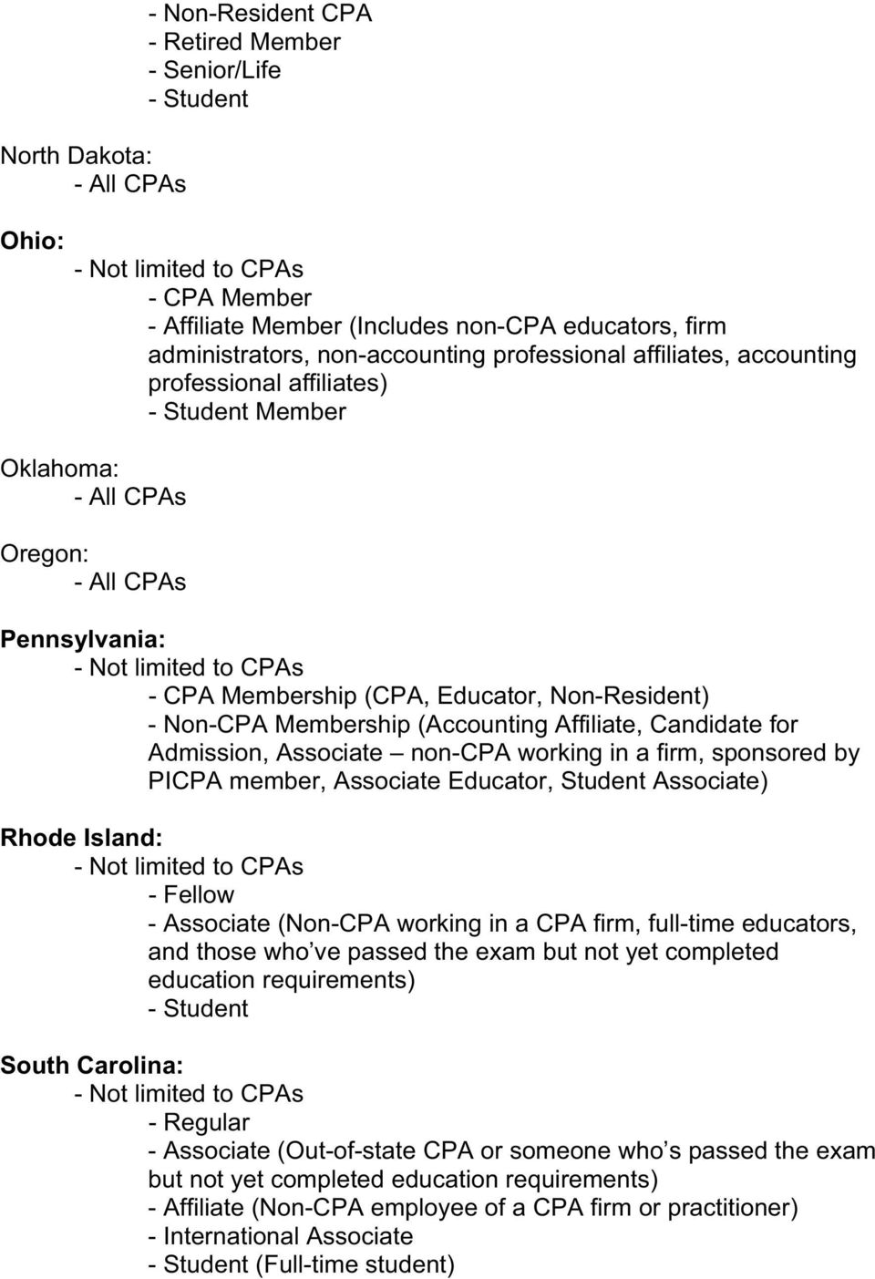 Associate non-cpa working in a firm, sponsored by PICPA member, Associate Educator, Student Associate) Rhode Island: - Associate (Non-CPA working in a CPA firm, full-time educators, and those who ve