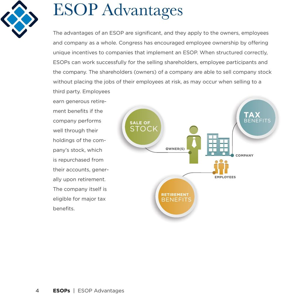 When structured correctly, ESOPs can work successfully for the selling shareholders, employee participants and the company.