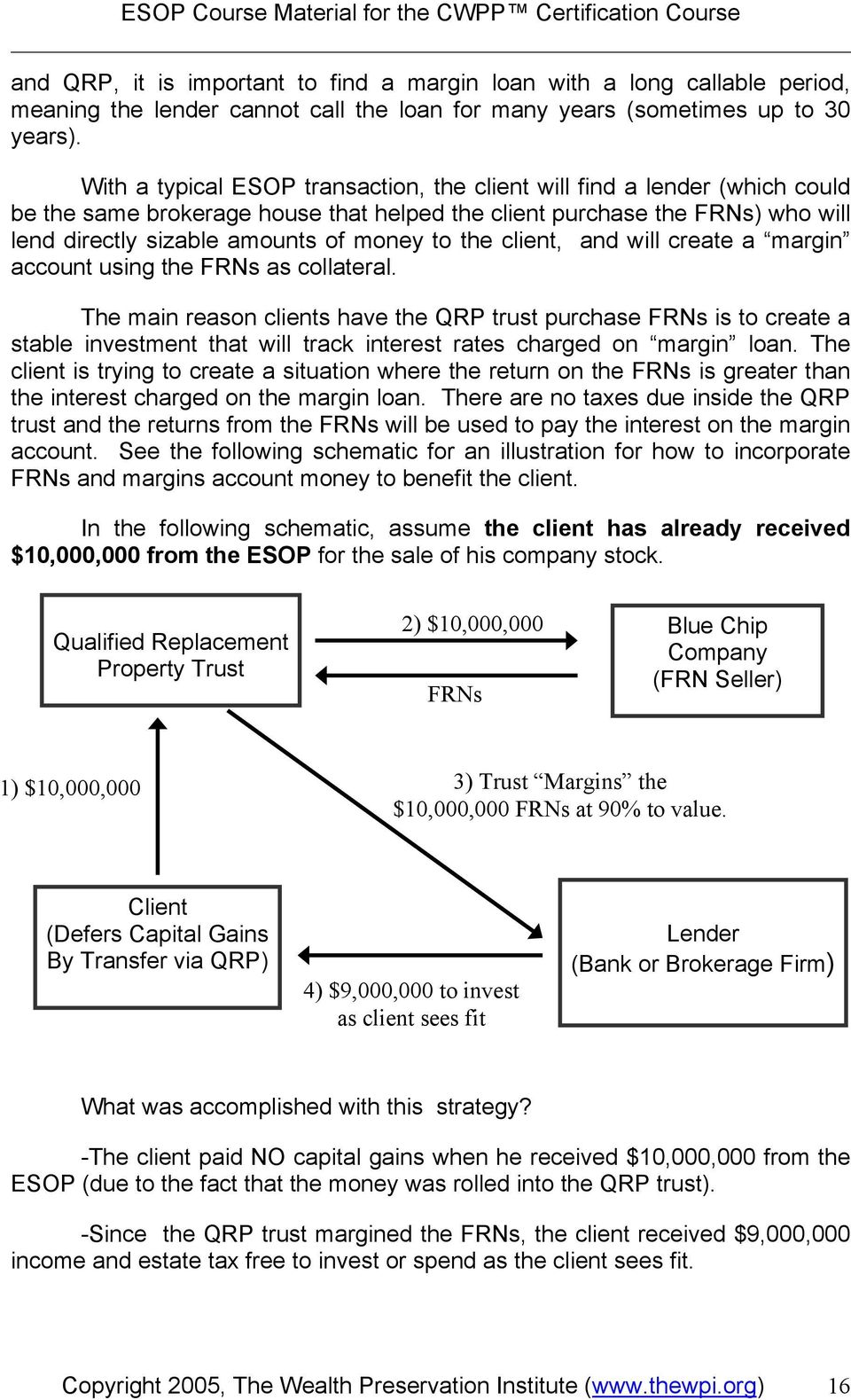 the client, and will create a margin account using the FRNs as collateral.