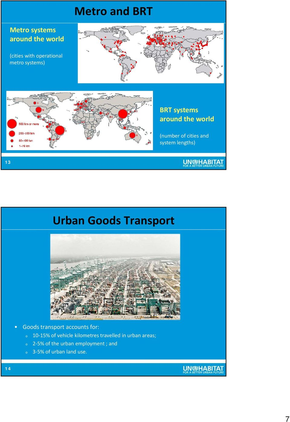 Urban Goods Transport Goods transport accounts for: o 10 15% of vehicle kilometres