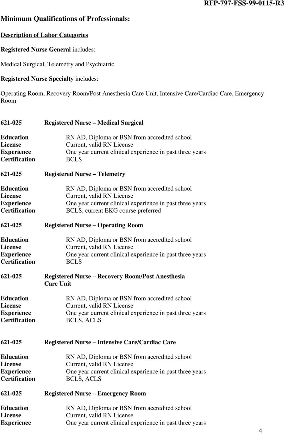 Current, valid RN 621-025 Registered Nurse Telemetry Current, valid RN, current EKG course preferred 621-025 Registered Nurse Operating Room Current, valid RN 621-025 Registered Nurse