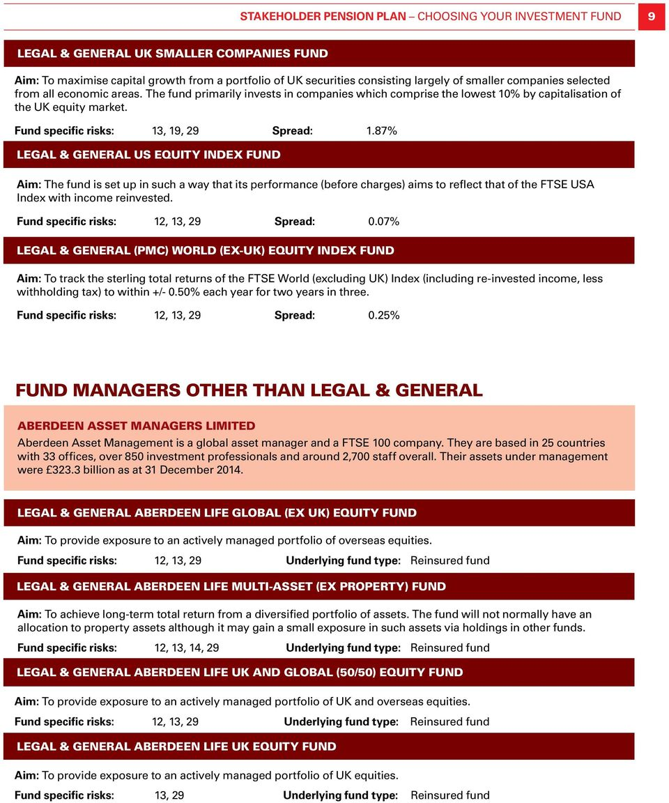 87% LEGAL & GENERAL US EQUITY INDEX FUND Aim: The fund is set up in such a way that its performance (before charges) aims to reflect that of the FTSE USA Index with income reinvested.