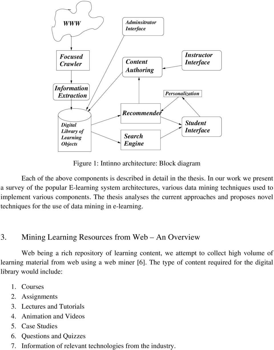 In our work we present a survey of the popular E-learning system architectures, various data mining techniques used to implement various components.