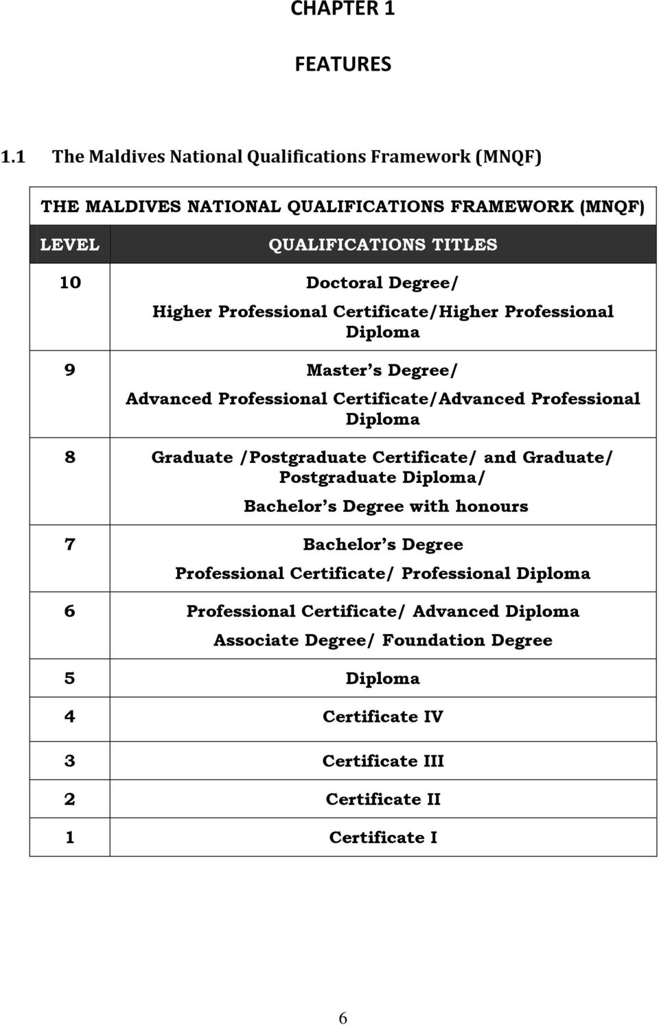 Higher Professional Certificate/Higher Professional Diploma 9 Master s Degree/ Advanced Professional Certificate/Advanced Professional Diploma 8 Graduate