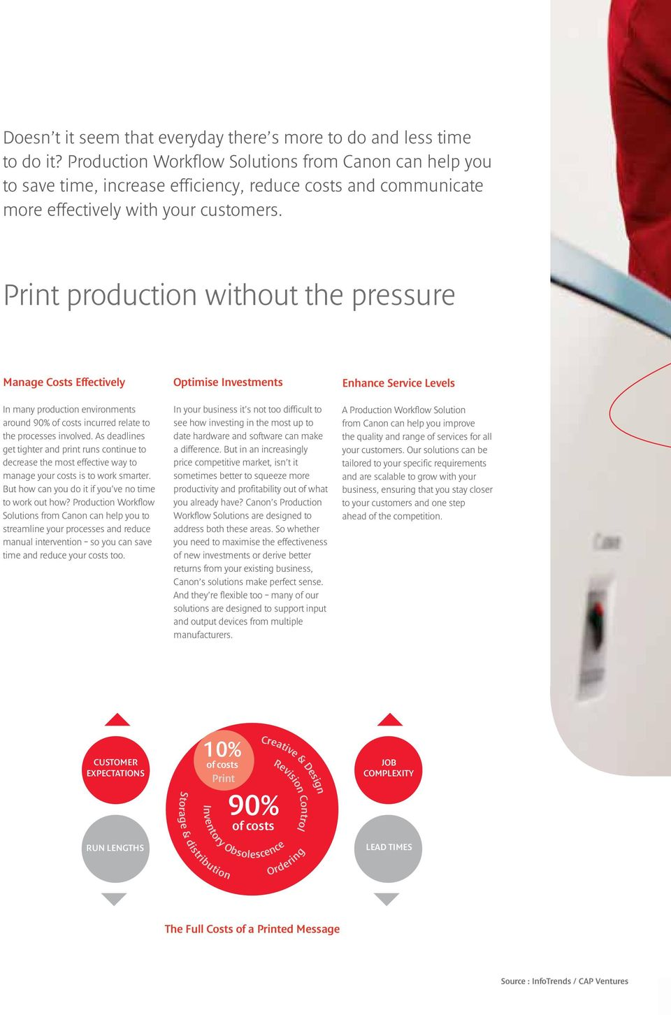 Print production without the pressure Manage Costs Effectively In many production environments around 90% of costs incurred relate to the processes involved.