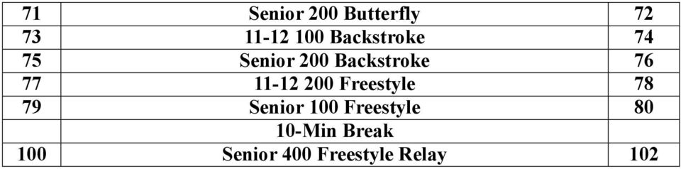 11-12 200 Freestyle 78 79 Senior 100