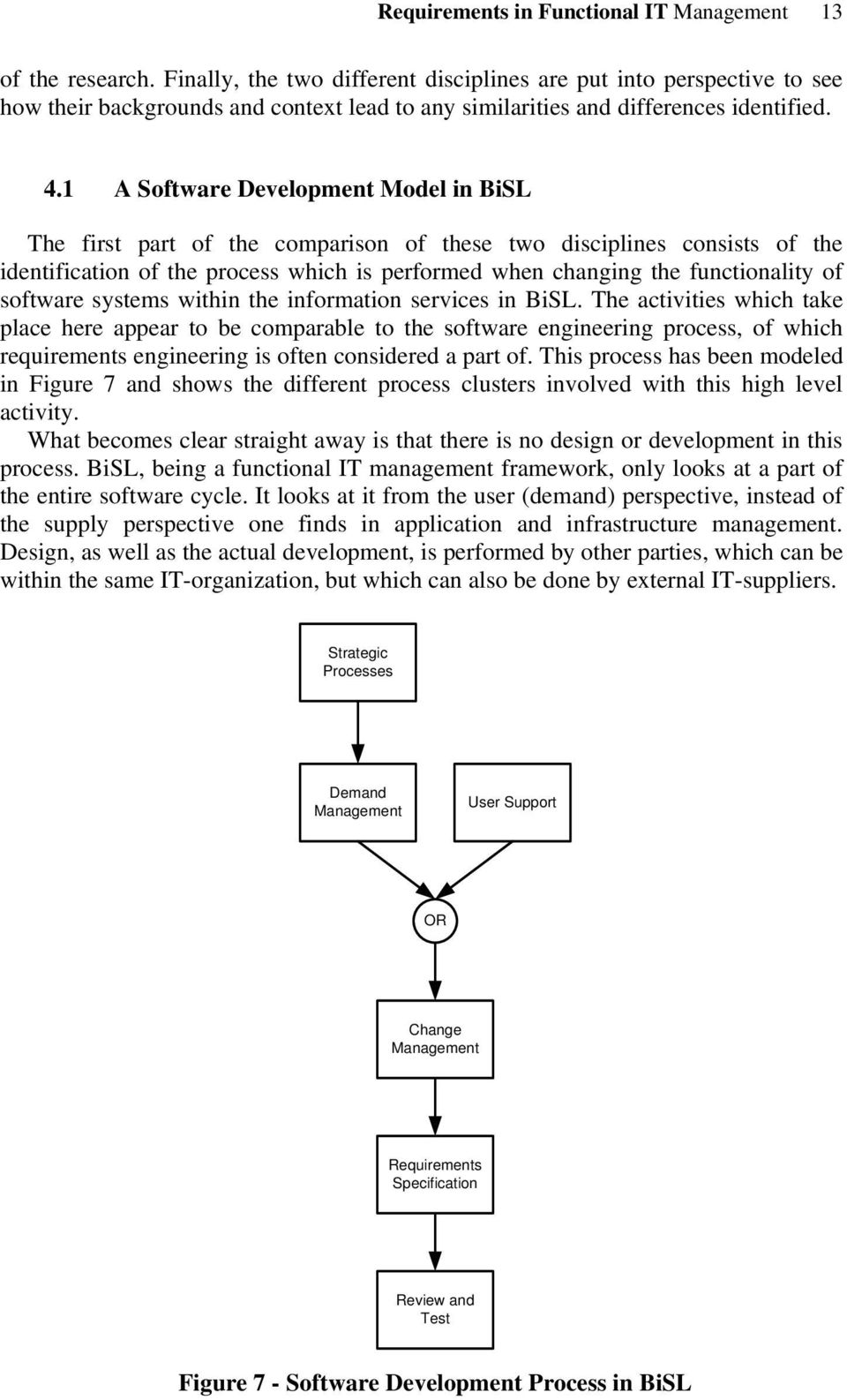 1 A Software Development Model in BiSL The first part of the comparison of these two disciplines consists of the identification of the process which is performed when changing the functionality of