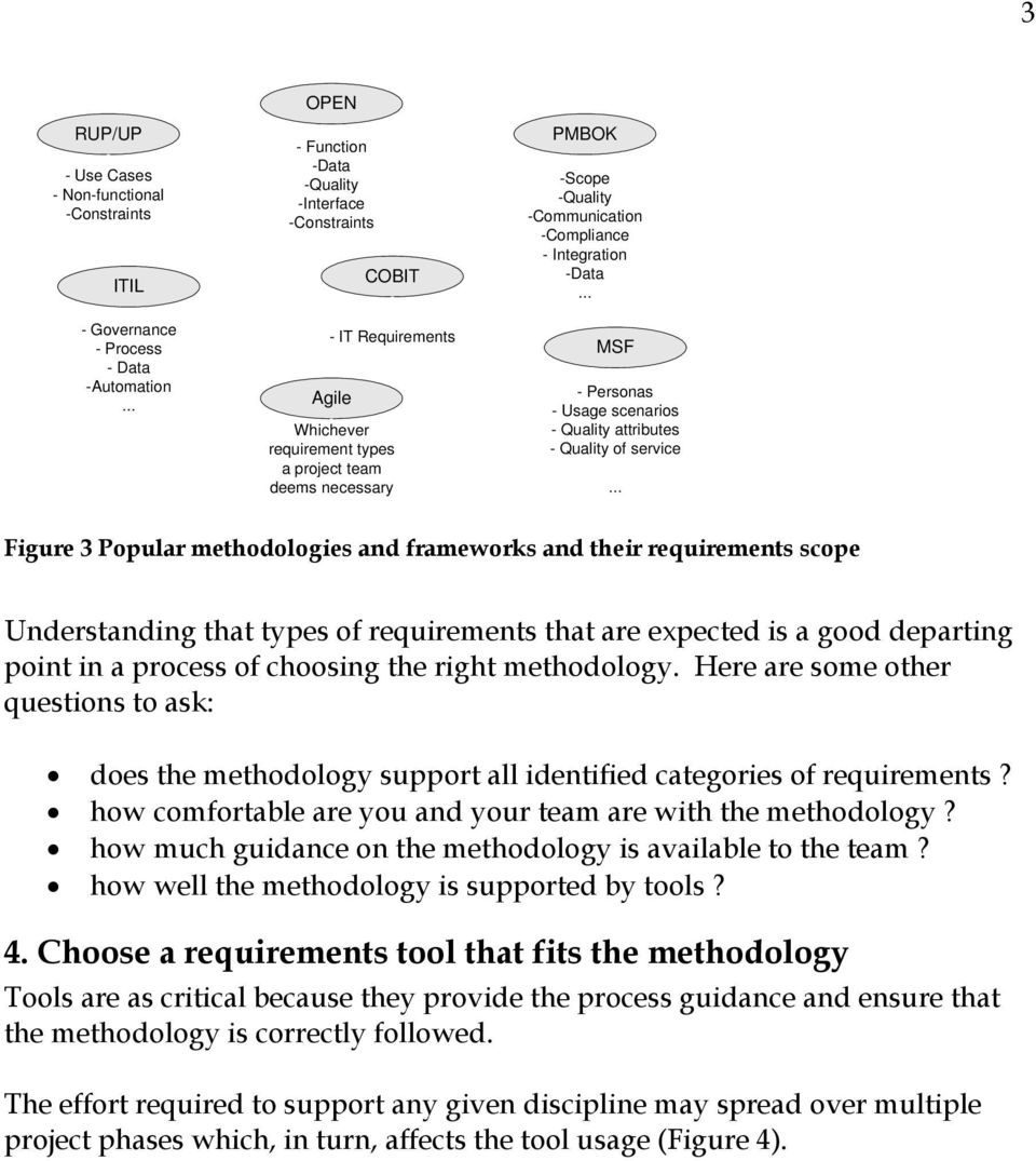 .. Figure 3 Popular methodologies and frameworks and their s scope Understanding that types of s that are expected is a good departing point in a process of choosing the right methodology.