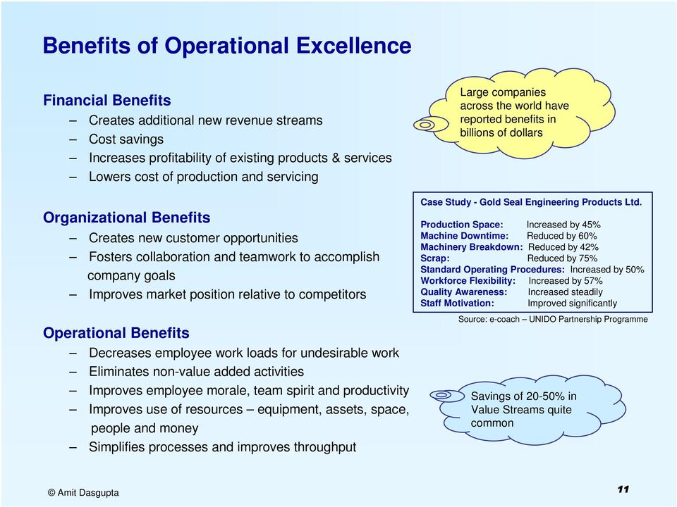 Benefits Decreases employee work loads for undesirable work Eliminates non-value added activities Improves employee morale, team spirit and productivity Improves use of resources equipment, assets,