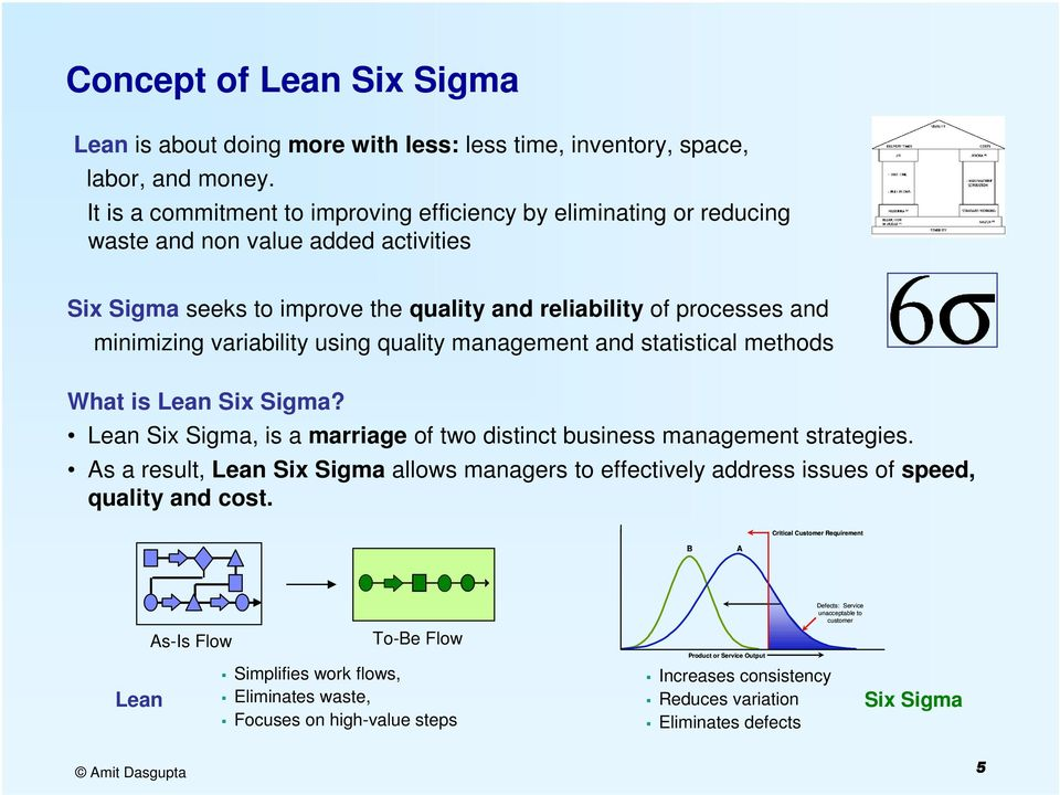 variability using quality management and statistical methods What is Lean Six Sigma? Lean Six Sigma, is a marriage of two distinct business management strategies.
