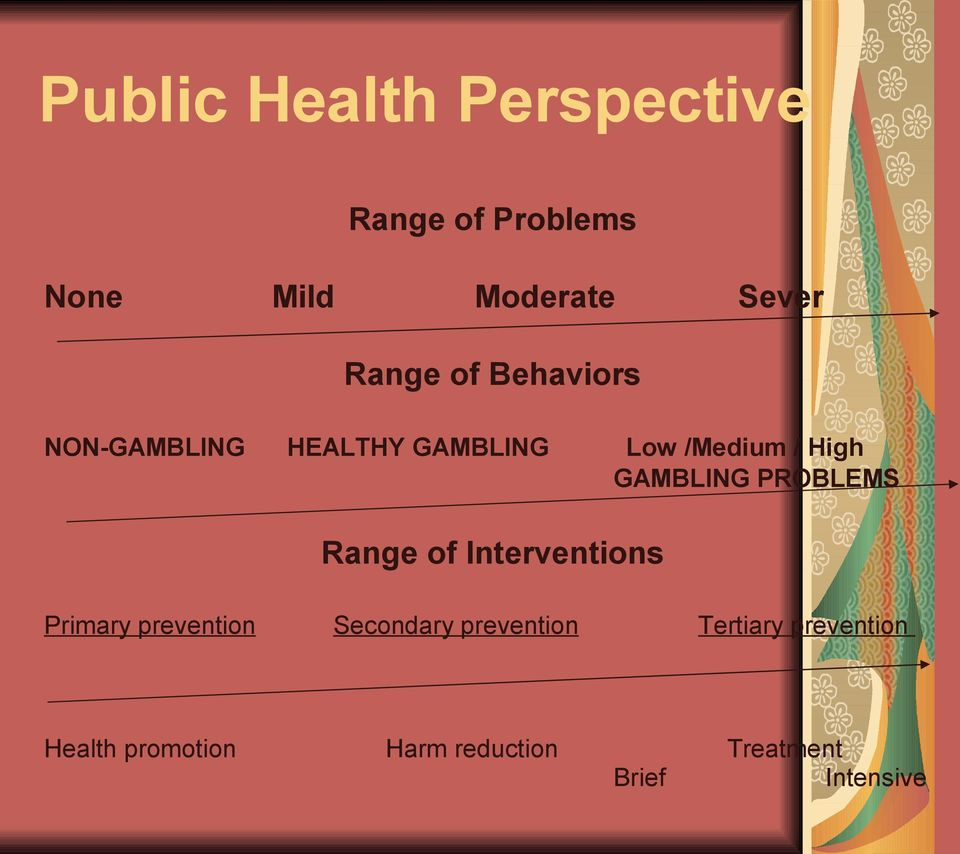 GAMBLING PROBLEMS Range of Interventions Primary prevention Secondary