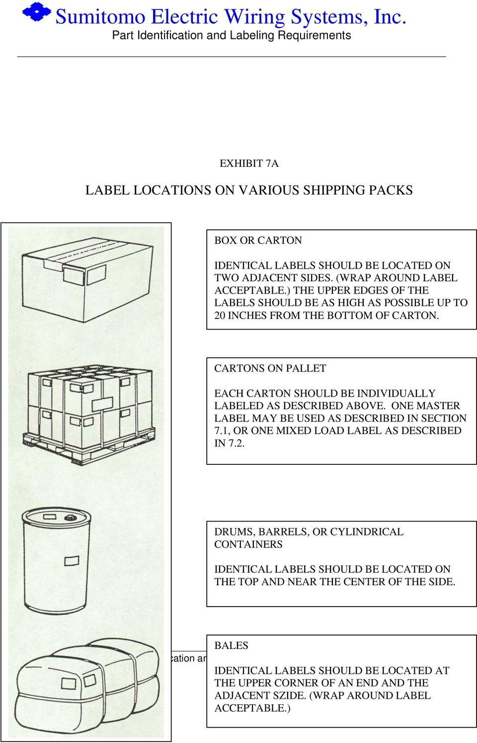 CARTONS ON PALLET EACH CARTON SHOULD BE INDIVIDUALLY LABELED AS DESCRIBED ABOVE. ONE MASTER LABEL MAY BE USED AS DESCRIBED IN SECTION 7.
