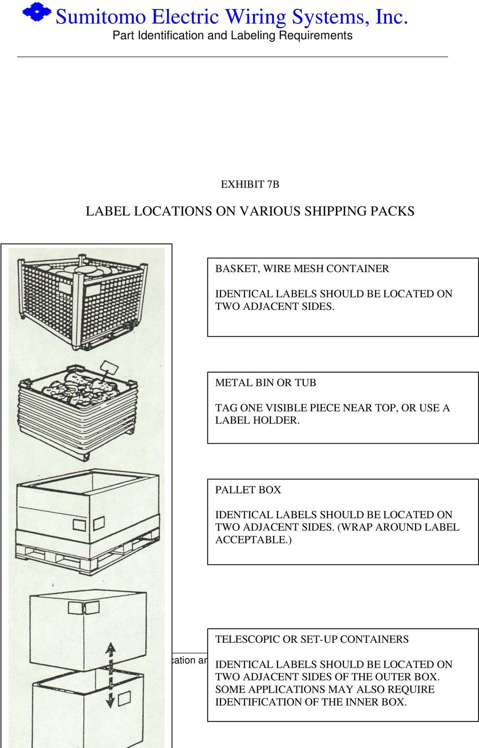 PALLET BOX IDENTICAL LABELS SHOULD BE LOCATED ON TWO ADJACENT SIDES. (WRAP AROUND LABEL ACCEPTABLE.